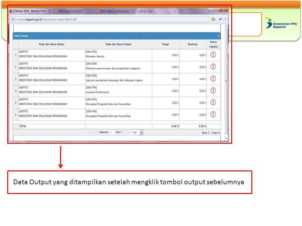 Data Output yang ditampilkan setelah mengklik tombol output sebelumnya