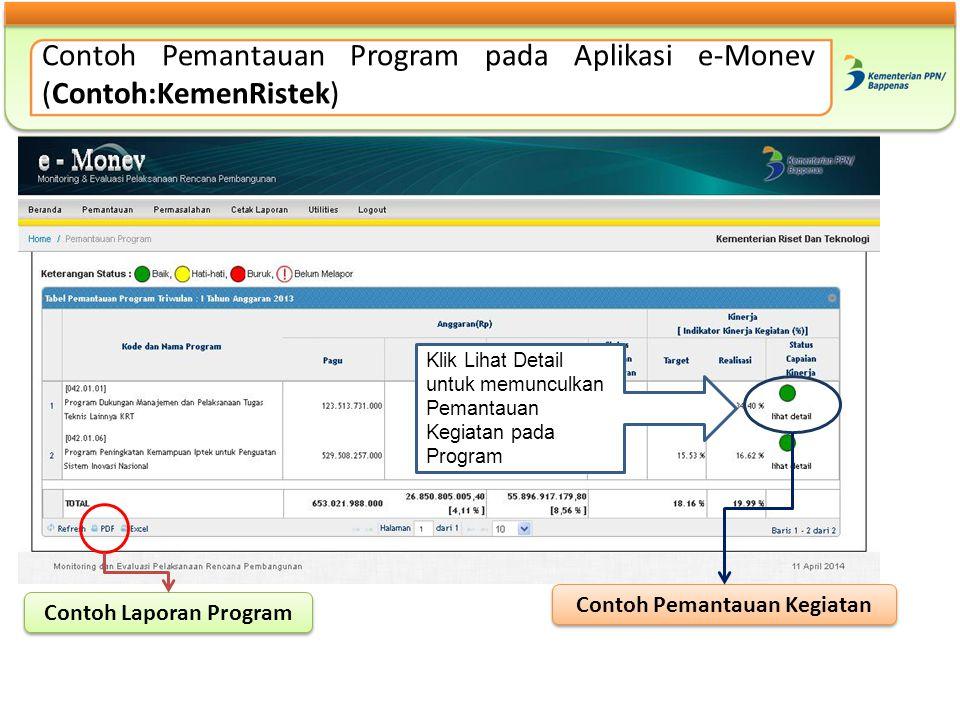Contoh Pemantauan Program pada Aplikasi e-Monev (Contoh:KemenRistek) Contoh Laporan Program Contoh Pemantauan Kegiatan Klik Lihat Detail untuk memuncu