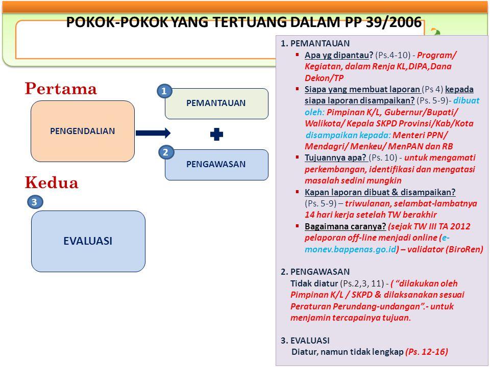 POKOK-POKOK YANG TERTUANG DALAM PP 39/2006 9 PENGENDALIAN EVALUASI PEMANTAUAN PENGAWASAN 1 2 3 1. PEMANTAUAN  Apa yg dipantau? (Ps.4-10) - Program/ K
