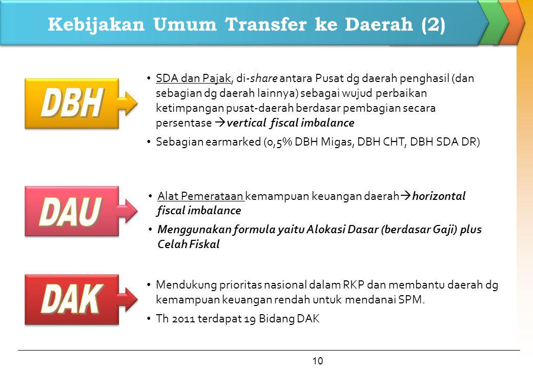 Kebijakan Umum Transfer ke Daerah (2) Alat Pemerataan kemampuan keuangan daerah  horizontal fiscal imbalance Menggunakan formula yaitu Alokasi Dasar