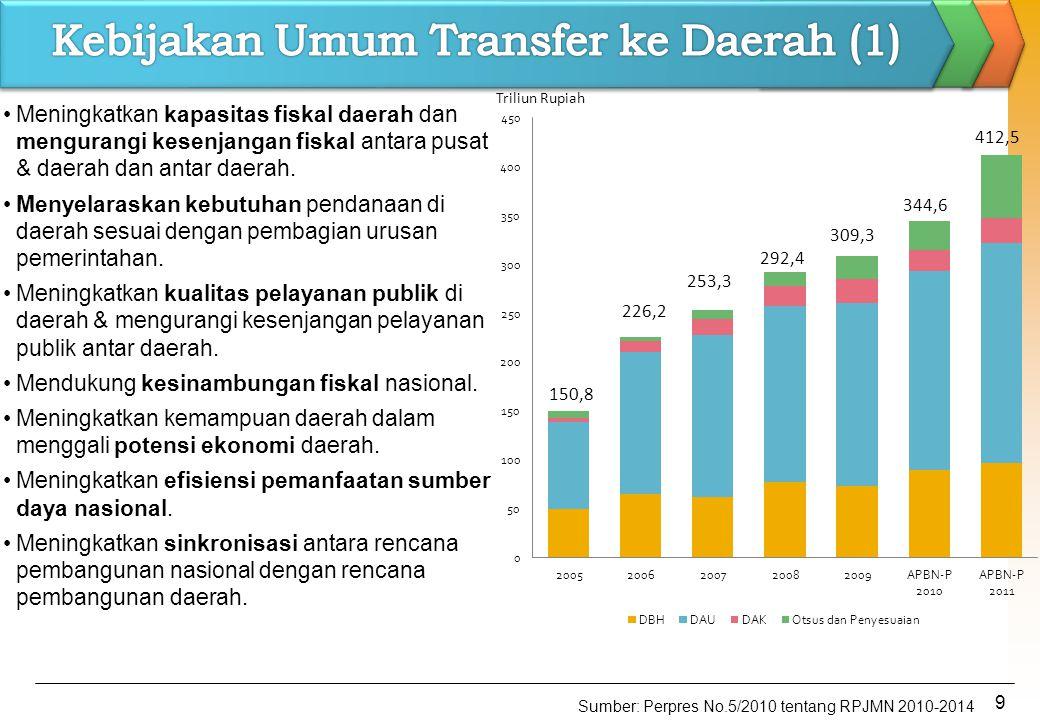 Kebijakan Umum Transfer ke Daerah (2) Alat Pemerataan kemampuan keuangan daerah  horizontal fiscal imbalance Menggunakan formula yaitu Alokasi Dasar (berdasar Gaji) plus Celah Fiskal SDA dan Pajak, di-share antara Pusat dg daerah penghasil (dan sebagian dg daerah lainnya) sebagai wujud perbaikan ketimpangan pusat-daerah berdasar pembagian secara persentase  vertical fiscal imbalance Sebagian earmarked (0,5% DBH Migas, DBH CHT, DBH SDA DR) Mendukung prioritas nasional dalam RKP dan membantu daerah dg kemampuan keuangan rendah untuk mendanai SPM.