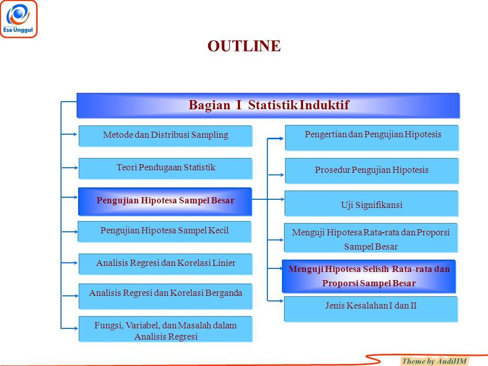 OUTLINE Fungsi, Variabel, dan Masalah dalam Analisis Regresi Bagian I Statistik Induktif Metode dan Distribusi Sampling Teori Pendugaan Statistik Peng