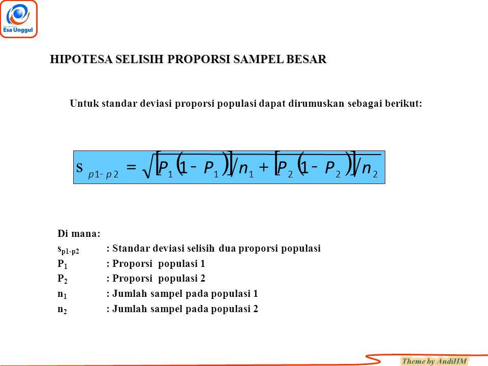 HIPOTESA SELISIH PROPORSI SAMPEL BESAR () [] () [] 22211121 11nPPnPP pp -+-= s - Untuk standar deviasi proporsi populasi dapat dirumuskan sebagai beri