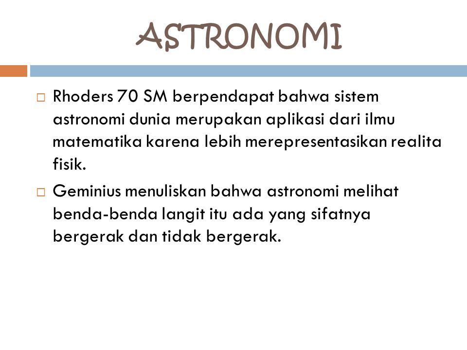  Alexandria, berpendapat bahwa ilmu astronomi tidak berkaitan dengan proses alam.