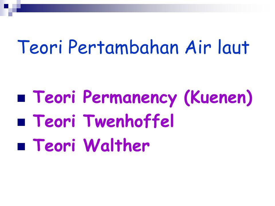 Teori Pertambahan Air laut Teori Permanency (Kuenen) Teori Twenhoffel Teori Walther