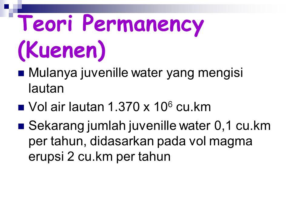 Teori Permanency (Kuenen) Mulanya juvenille water yang mengisi lautan Vol air lautan 1.370 x 10 6 cu.km Sekarang jumlah juvenille water 0,1 cu.km per