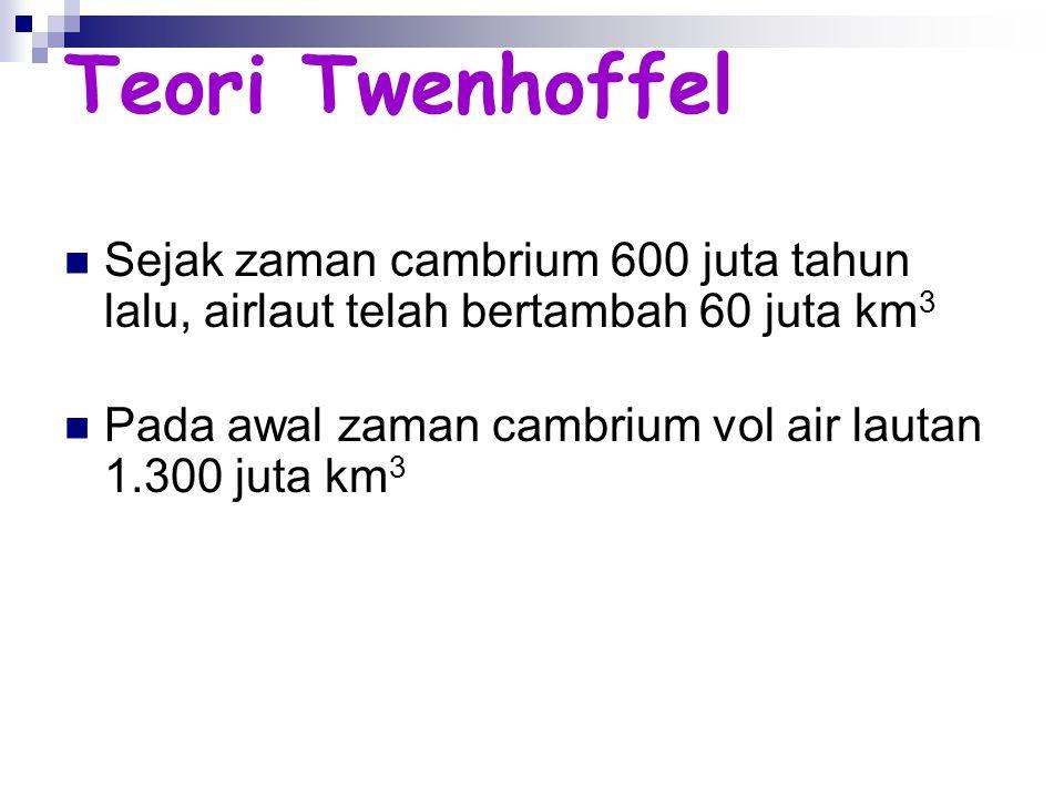 Teori Twenhoffel Sejak zaman cambrium 600 juta tahun lalu, airlaut telah bertambah 60 juta km 3 Pada awal zaman cambrium vol air lautan 1.300 juta km