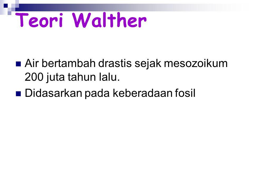 Teori Walther Air bertambah drastis sejak mesozoikum 200 juta tahun lalu. Didasarkan pada keberadaan fosil