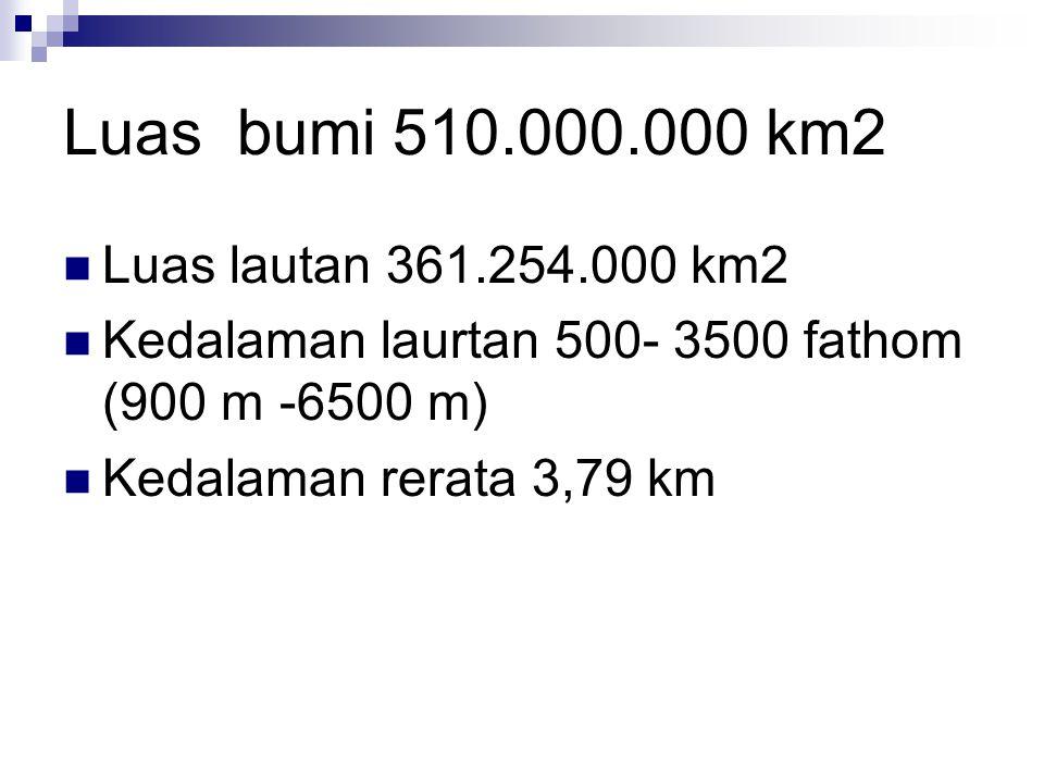 Luas bumi 510.000.000 km2 Luas lautan 361.254.000 km2 Kedalaman laurtan 500- 3500 fathom (900 m -6500 m) Kedalaman rerata 3,79 km