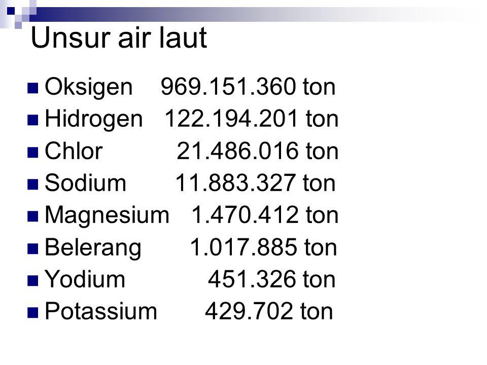 Unsur air laut Oksigen 969.151.360 ton Hidrogen 122.194.201 ton Chlor 21.486.016 ton Sodium 11.883.327 ton Magnesium 1.470.412 ton Belerang 1.017.885