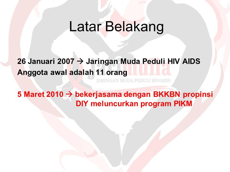 Latar Belakang 26 Januari 2007  Jaringan Muda Peduli HIV AIDS Anggota awal adalah 11 orang 5 Maret 2010  bekerjasama dengan BKKBN propinsi DIY melun