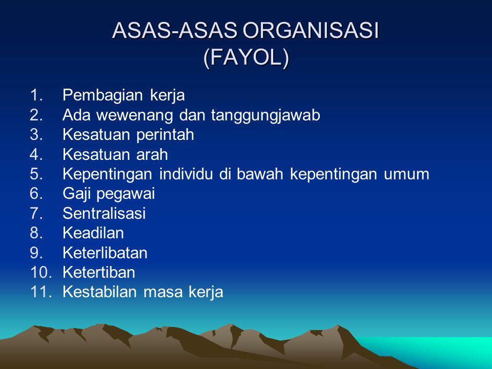ASAS-ASAS ORGANISASI (FAYOL) 1.Pembagian kerja 2.Ada wewenang dan tanggungjawab 3.Kesatuan perintah 4.Kesatuan arah 5.Kepentingan individu di bawah ke