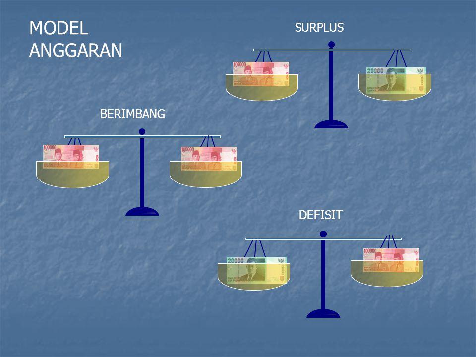 DEFISIT BERIMBANG SURPLUS MODEL ANGGARAN
