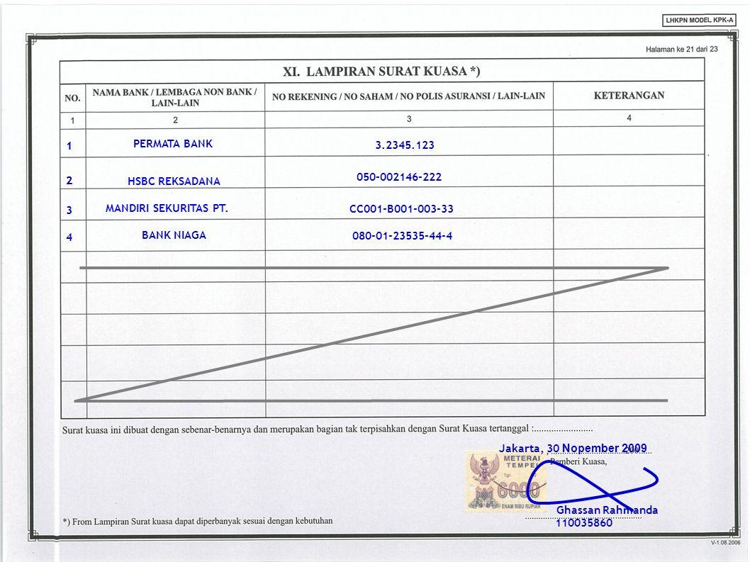 Ghassan Rahmanda 110035860 PERMATA BANK 3.2345.123 1 Jakarta, 30 Nopember 2009 HSBC REKSADANA 2 050-002146-222 MANDIRI SEKURITAS PT. CC001-B001-003-33