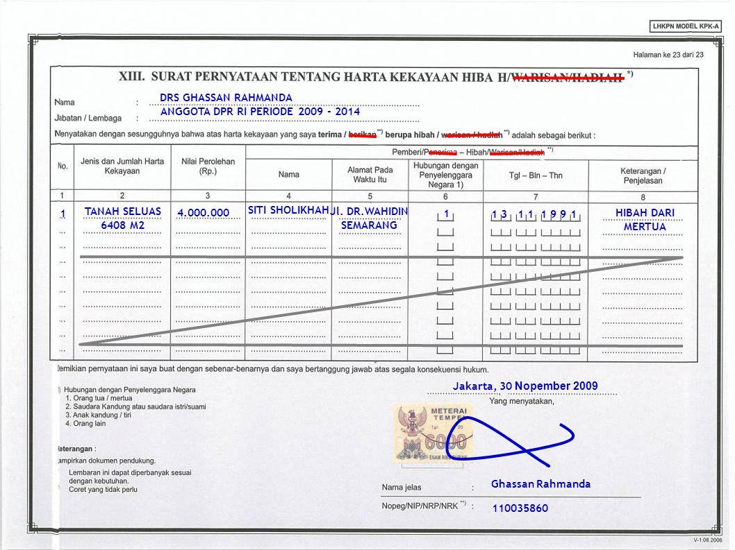 Ghassan Rahmanda 110035860 TANAH SELUAS 6408 M2 4.000.000 SITI SHOLIKHAH Jl. DR.WAHIDIN SEMARANG 1 1 3 1 1 1 9 9 1 HIBAH DARI MERTUA DRS GHASSAN RAHMA