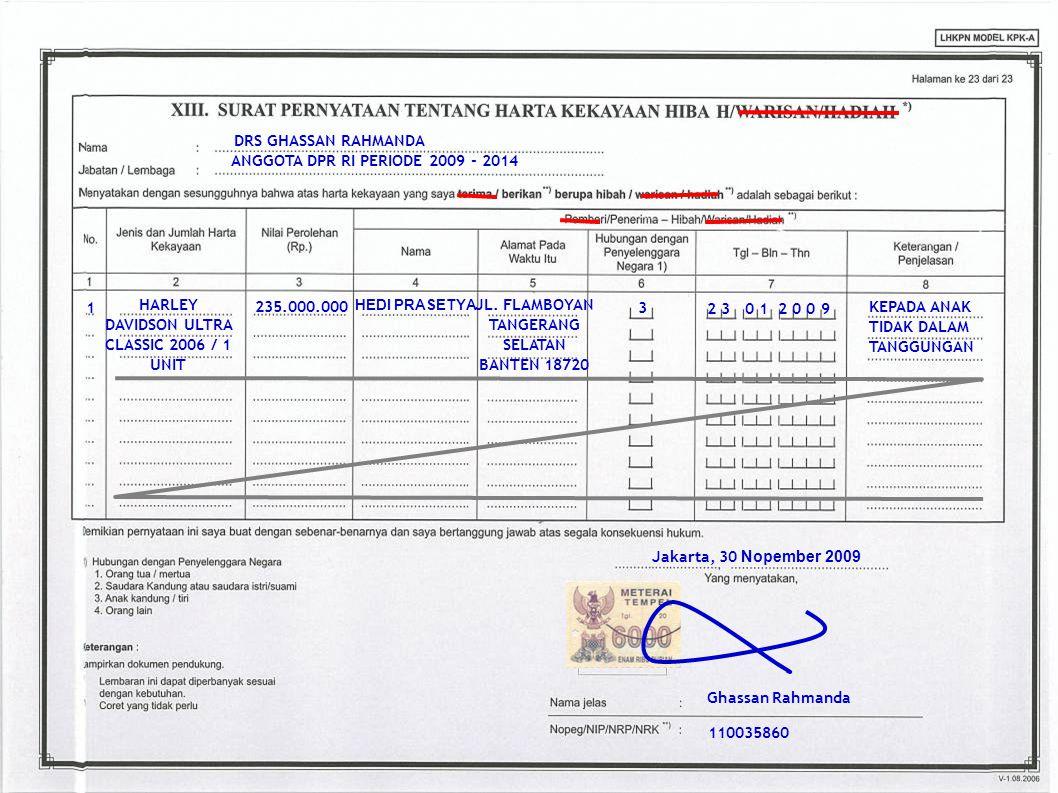 Jakarta, 30 Nopember 2009 Ghassan Rahmanda 110035860 HARLEY DAVIDSON ULTRA CLASSIC 2006 / 1 UNIT 235.000.000 JL. FLAMBOYAN TANGERANG SELATAN BANTEN 18