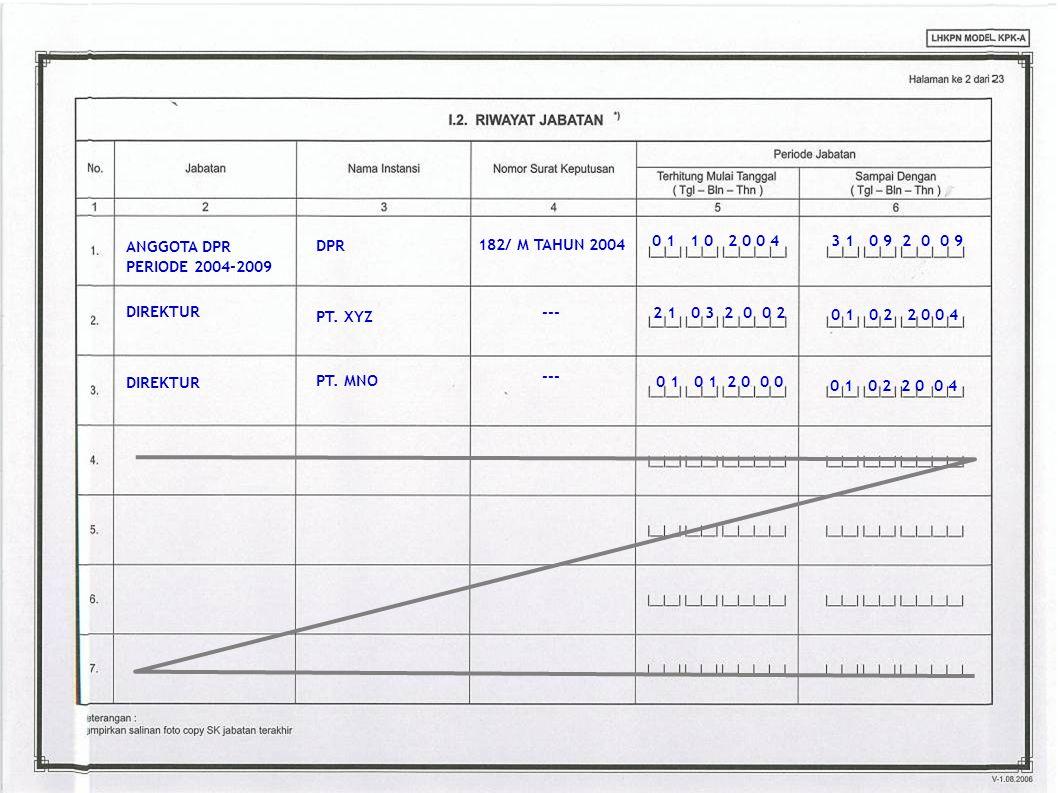 ANGGOTA DPR PERIODE 2004-2009 182/ M TAHUN 2004 0 1 1 0 2 0 0 4 3 1 0 9 2 0 0 9 2 1 0 3 2 0 0 2 0 1 0 2 2 0 0 4 PT. XYZ DPR PT. MNO --- 0 1 0 1 2 0 0
