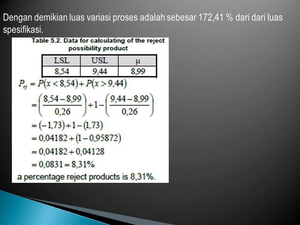 Dengan demikian luas variasi proses adalah sebesar 172,41 % dari dari luas spesifikasi.