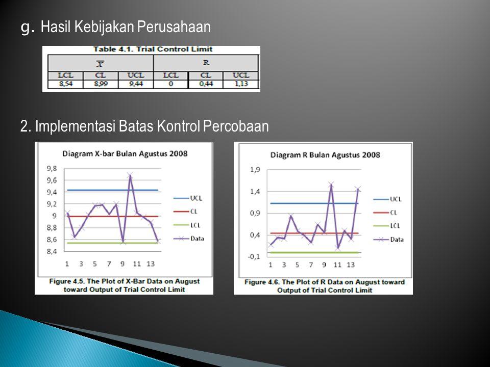 1.Analisa Kemampuan Proses Kemampuan proses adalah kemampuan yang dimiliki dengan standar yang yang telah ada, yang disebut Indeks Kapabilitas Proses (Cp) dari hasil perhitungan dapat terlihat bahwa Cp < 1, jadi proses produksi untuk benang RSCD7T tidak ideal