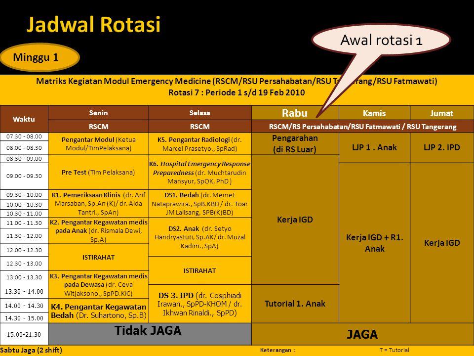 Minggu 1 Matriks Kegiatan Modul Emergency Medicine (RSCM/RSU Persahabatan/RSU Tangerang/RSU Fatmawati) Rotasi 7 : Periode 1 s/d 19 Feb 2010 Waktu Seni