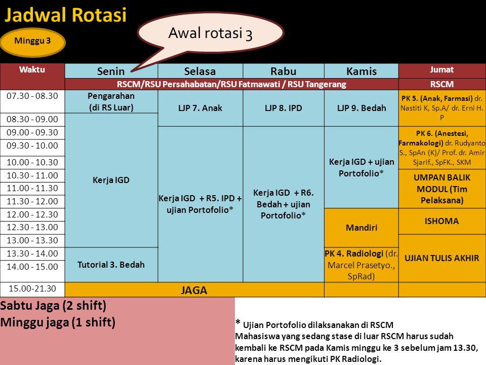 Minggu 3 Waktu SeninSelasaRabuKamis Jumat RSCM/RSU Persahabatan/RSU Fatmawati / RSU Tangerang RSCM 07.30 - 08.30 Pengarahan (di RS Luar) LJP 7. AnakLJ