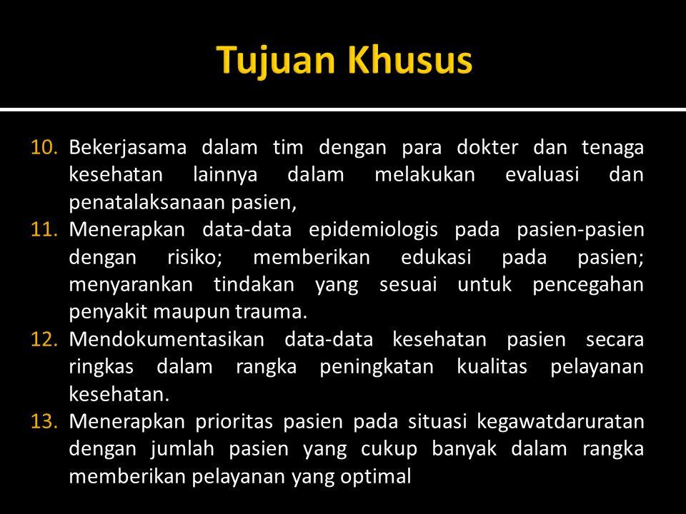 Lokasi StaseRotasi 1Rotasi 2Rotasi 3 RSCM F 1 F 2F 3 RSP F 2F 3 F 1 RSU Tangerang F 3 F 1F2