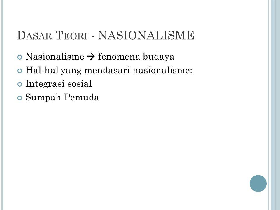 D ASAR T EORI - NASIONALISME Nasionalisme  fenomena budaya Hal-hal yang mendasari nasionalisme: Integrasi sosial Sumpah Pemuda