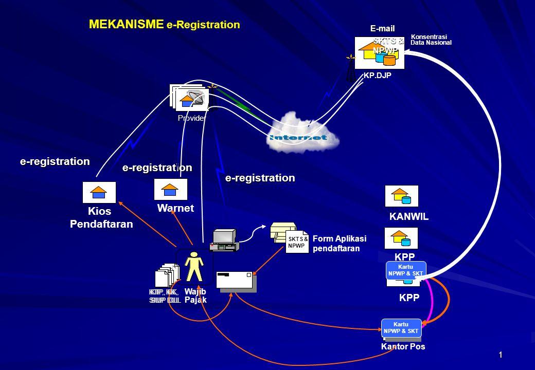 1 Kantor Pos Warnet MEKANISME e-Registration Provider Wajib Pajak Konsentrasi Data Nasional KP.DJP Form Aplikasi pendaftarane-registration e-registrat