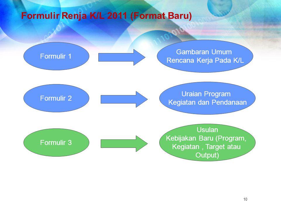 10 Formulir Renja K/L 2011 (Format Baru) Formulir 1 Formulir 2 Formulir 3 Gambaran Umum Rencana Kerja Pada K/L Uraian Program Kegiatan dan Pendanaan U