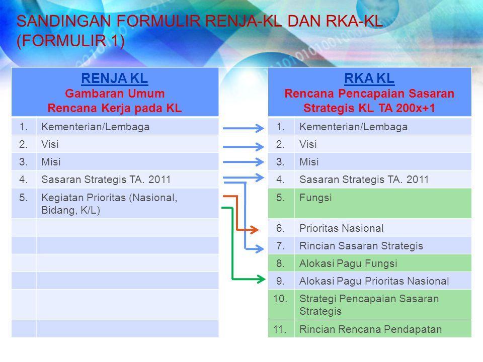 SANDINGAN FORMULIR RENJA-KL DAN RKA-KL (FORMULIR 1) RENJA KL Gambaran Umum Rencana Kerja pada KL RKA KL Rencana Pencapaian Sasaran Strategis KL TA 200