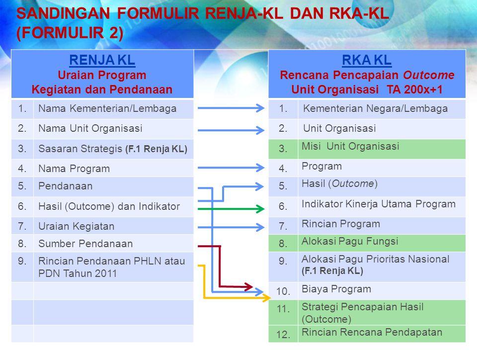 SANDINGAN FORMULIR RENJA-KL DAN RKA-KL (FORMULIR 2) RENJA KL Uraian Program Kegiatan dan Pendanaan RKA KL Rencana Pencapaian Outcome Unit Organisasi T