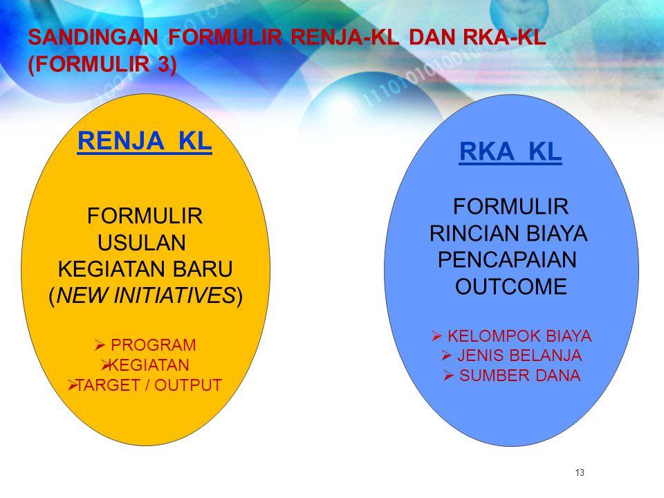 13 SANDINGAN FORMULIR RENJA-KL DAN RKA-KL (FORMULIR 3) RKA KL FORMULIR RINCIAN BIAYA PENCAPAIAN OUTCOME  KELOMPOK BIAYA  JENIS BELANJA  SUMBER DANA