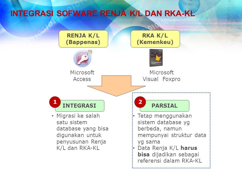 INTEGRASI SOFWARE RENJA K/L DAN RKA-KL RENJA K/L (Bappenas) RKA K/L (Kemenkeu) Microsoft Access Microsoft Visual Foxpro INTEGRASI 1 PARSIAL 2 Migrasi