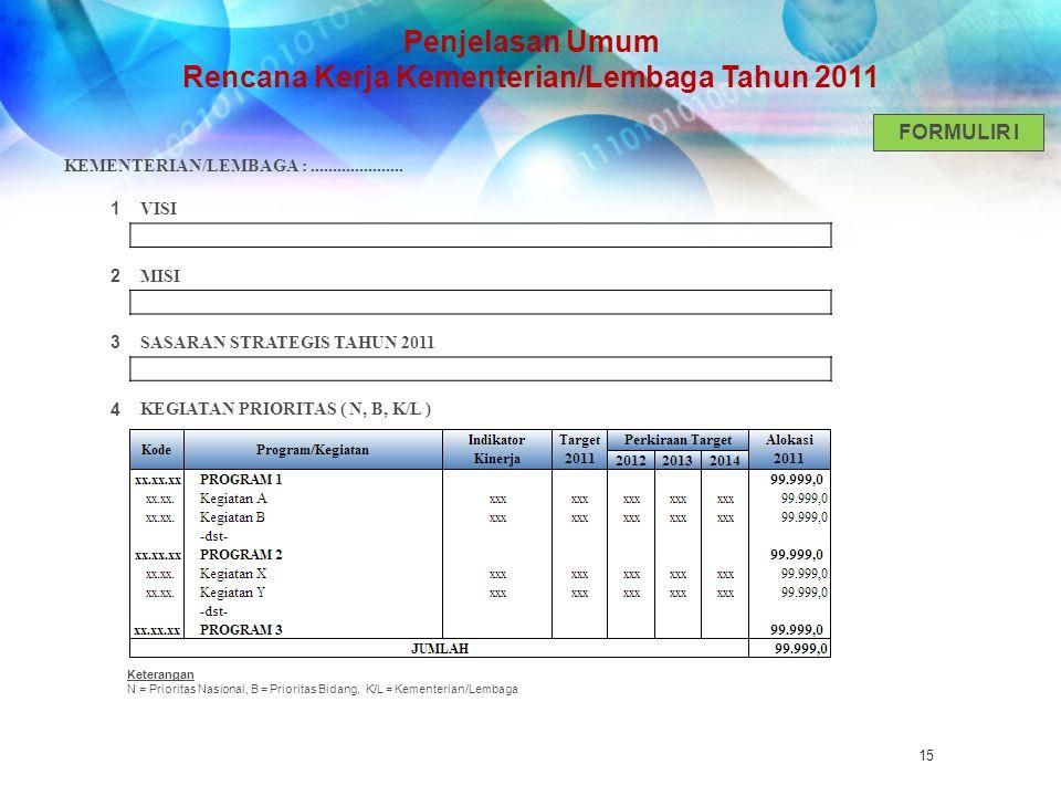 FORMULIR I Penjelasan Umum Rencana Kerja Kementerian/Lembaga Tahun 2011 KEMENTERIAN/LEMBAGA :..................... 1 VISI 2 MISI 3 SASARAN STRATEGIS T