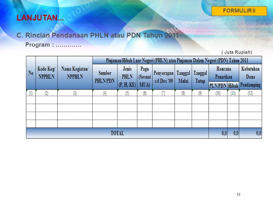 FORMULIR II LANJUTAN... C. Rincian Pendanaan PHLN atau PDN Tahun 2011 Program : …………. ( Juta Rupiah) 19