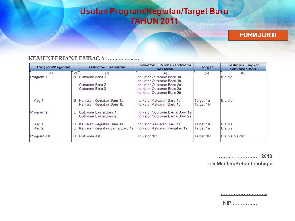 FORMULIR III Usulan Program/Kegiatan/Target Baru TAHUN 2011 KEMENTERIAN/LEMBAGA :..................... ……….., ………….. 2010 a.n Menteri/Ketua Lembaga ……