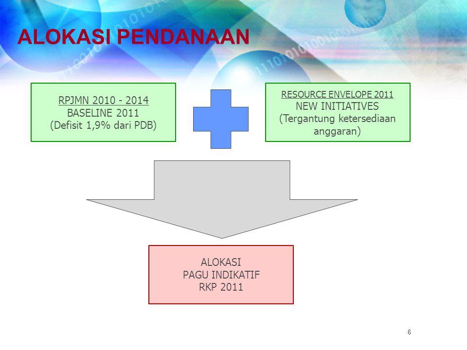 ALOKASI PENDANAAN RESOURCE ENVELOPE 2011 NEW INITIATIVES (Tergantung ketersediaan anggaran) ALOKASI PAGU INDIKATIF RKP 2011 RPJMN 2010 - 2014 BASELINE