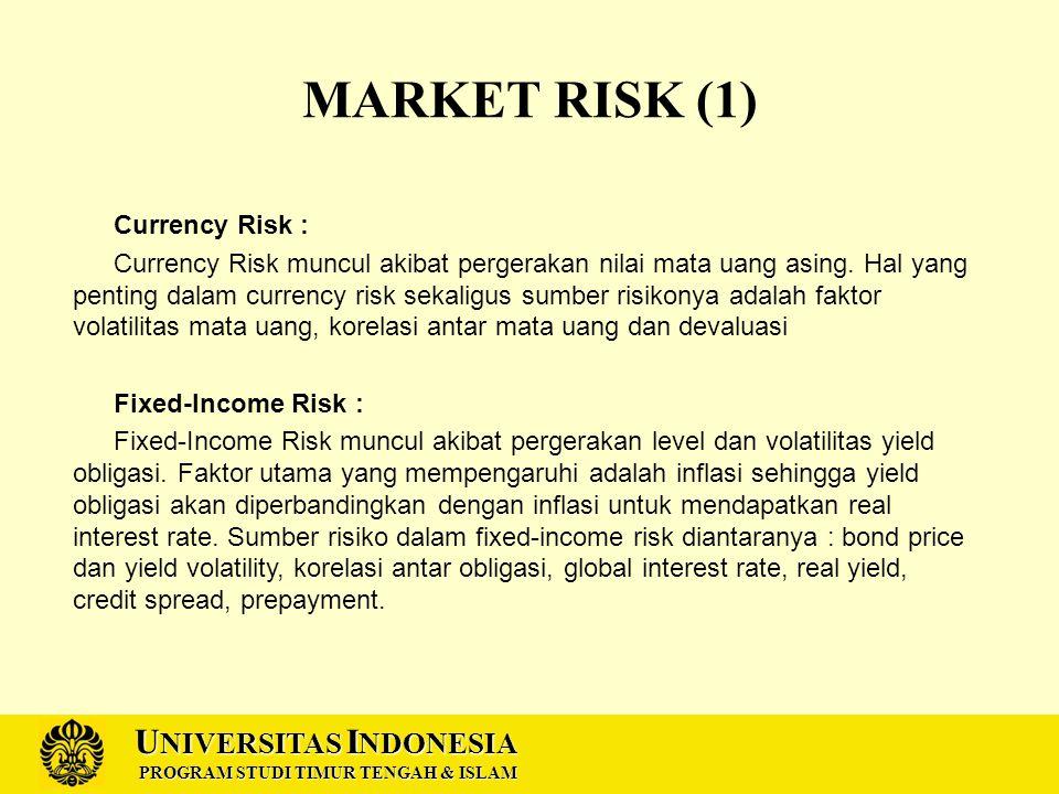 U NIVERSITAS I NDONESIA PROGRAM STUDI TIMUR TENGAH & ISLAM MARKET RISK (1) Currency Risk : Currency Risk muncul akibat pergerakan nilai mata uang asing.