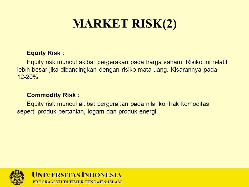 U NIVERSITAS I NDONESIA PROGRAM STUDI TIMUR TENGAH & ISLAM MARKET RISK(2) Equity Risk : Equity risk muncul akibat pergerakan pada harga saham.