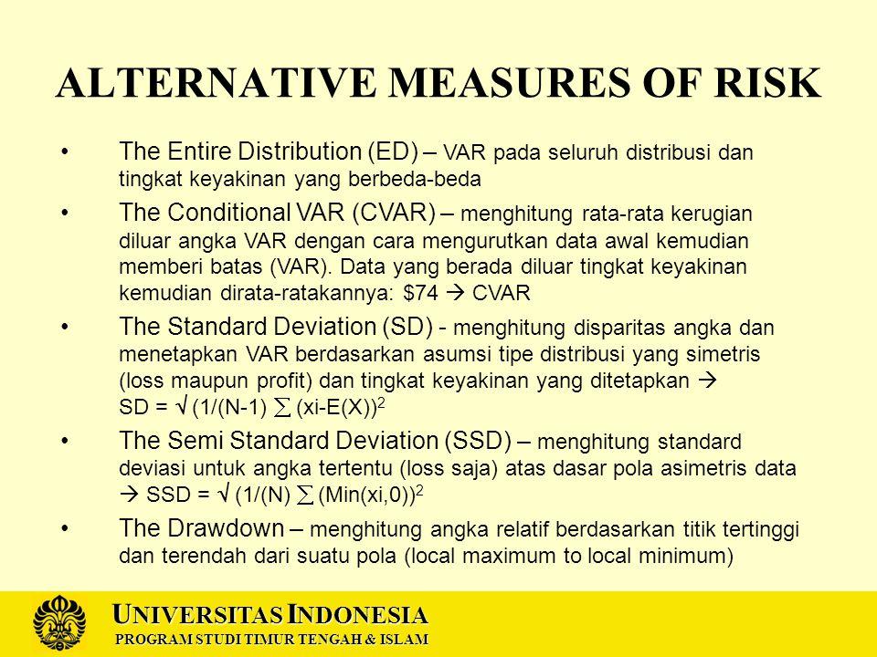 U NIVERSITAS I NDONESIA PROGRAM STUDI TIMUR TENGAH & ISLAM ALTERNATIVE MEASURES OF RISK The Entire Distribution (ED) – VAR pada seluruh distribusi dan tingkat keyakinan yang berbeda-beda The Conditional VAR (CVAR) – menghitung rata-rata kerugian diluar angka VAR dengan cara mengurutkan data awal kemudian memberi batas (VAR).