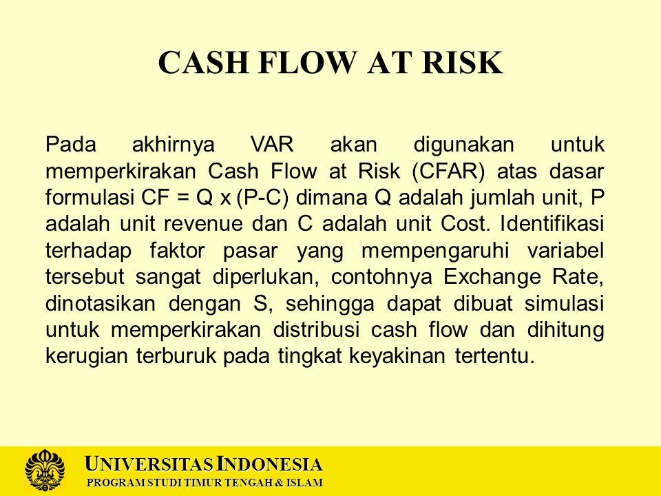 U NIVERSITAS I NDONESIA PROGRAM STUDI TIMUR TENGAH & ISLAM CASH FLOW AT RISK Pada akhirnya VAR akan digunakan untuk memperkirakan Cash Flow at Risk (CFAR) atas dasar formulasi CF = Q x (P-C) dimana Q adalah jumlah unit, P adalah unit revenue dan C adalah unit Cost.
