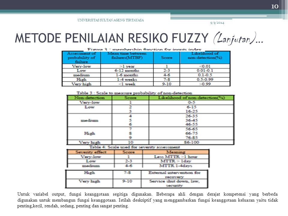 METODE PENILAIAN RESIKO FUZZY (Lanjutan) … 9/9/2014 UNIVERSITAS SULTAN AGENG TIRTAYASA 10 Untuk variabel output, fungsi keanggotaan segitiga digunakan