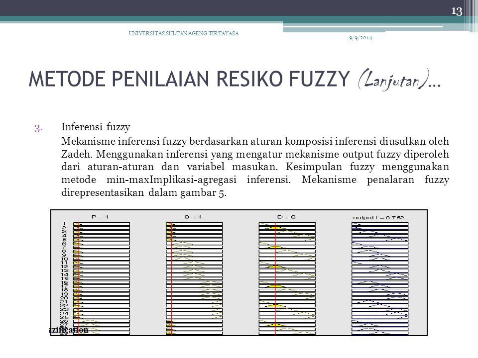 METODE PENILAIAN RESIKO FUZZY (Lanjutan) … 3.Inferensi fuzzy Mekanisme inferensi fuzzy berdasarkan aturan komposisi inferensi diusulkan oleh Zadeh. Me