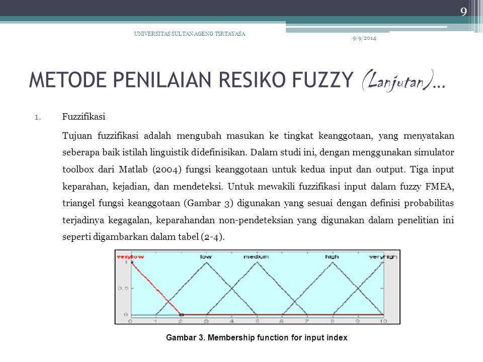 METODE PENILAIAN RESIKO FUZZY (Lanjutan) … 1.Fuzzifikasi Tujuan fuzzifikasi adalah mengubah masukan ke tingkat keanggotaan, yang menyatakan seberapa b