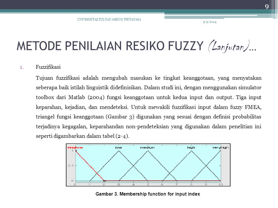 METODE PENILAIAN RESIKO FUZZY (Lanjutan) … 9/9/2014 UNIVERSITAS SULTAN AGENG TIRTAYASA 10 Untuk variabel output, fungsi keanggotaan segitiga digunakan.