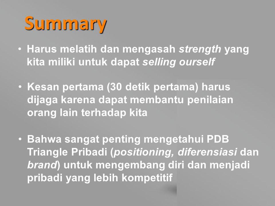 Summary Kesan pertama (30 detik pertama) harus dijaga karena dapat membantu penilaian orang lain terhadap kita Harus melatih dan mengasah strength yan