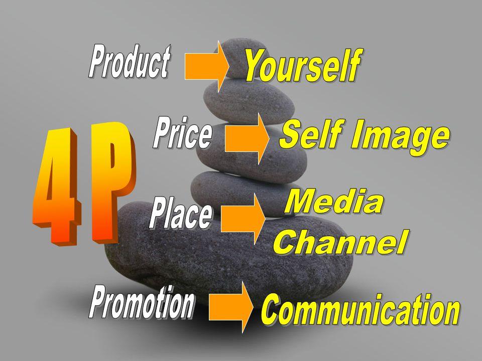 Menurut anda, bagaimana konsep selling youself .