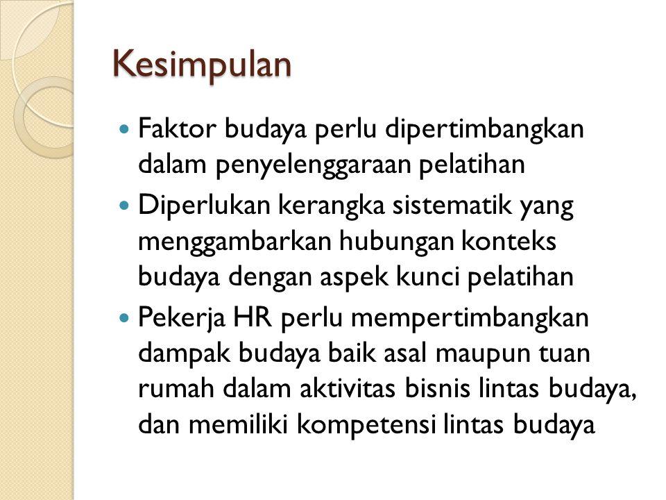 Kesimpulan Faktor budaya perlu dipertimbangkan dalam penyelenggaraan pelatihan Diperlukan kerangka sistematik yang menggambarkan hubungan konteks budaya dengan aspek kunci pelatihan Pekerja HR perlu mempertimbangkan dampak budaya baik asal maupun tuan rumah dalam aktivitas bisnis lintas budaya, dan memiliki kompetensi lintas budaya