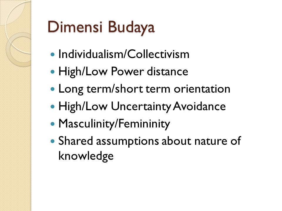 Dimensi Budaya Individualism/Collectivism High/Low Power distance Long term/short term orientation High/Low Uncertainty Avoidance Masculinity/Feminini