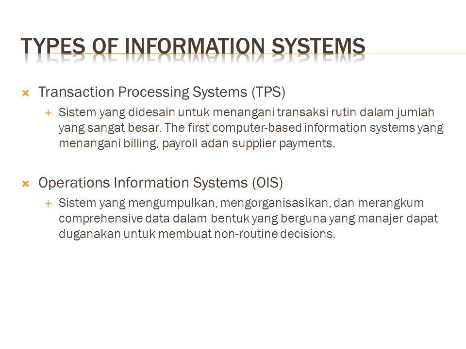  Transaction Processing Systems (TPS)  Sistem yang didesain untuk menangani transaksi rutin dalam jumlah yang sangat besar.